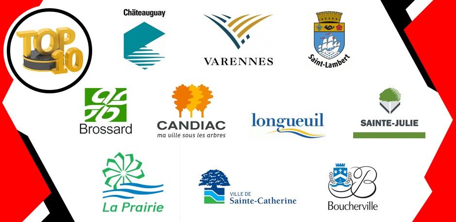 meilleures villes rive-sud montreal